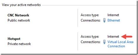 access-type-internet